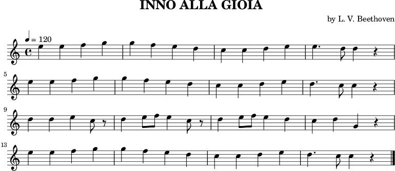 Riproduzione grafica della musica generata dallo schema 10