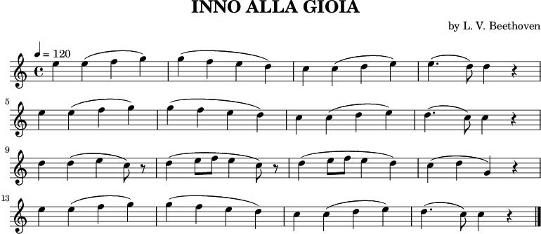 Riproduzione grafica della musica generata dallo schema 11