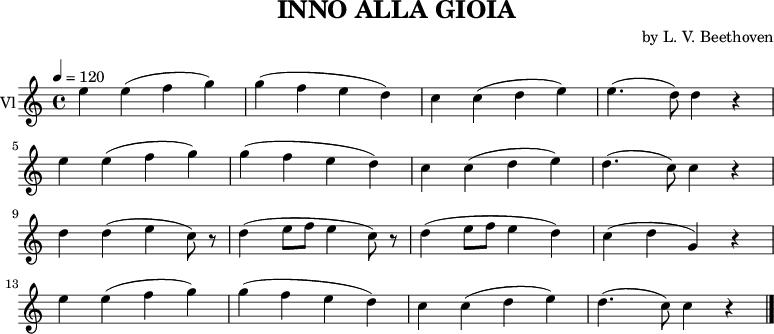 Riproduzione grafica della musica generata dallo schema 14