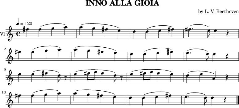 Riproduzione grafica della musica generata dallo schema 20