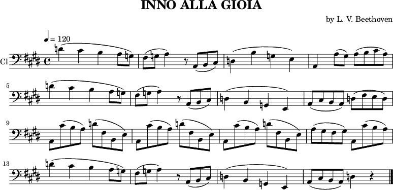Riproduzione grafica della musica generata dallo schema 32